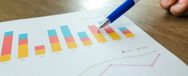 What is the best strategy to put effective KPIs in place?
