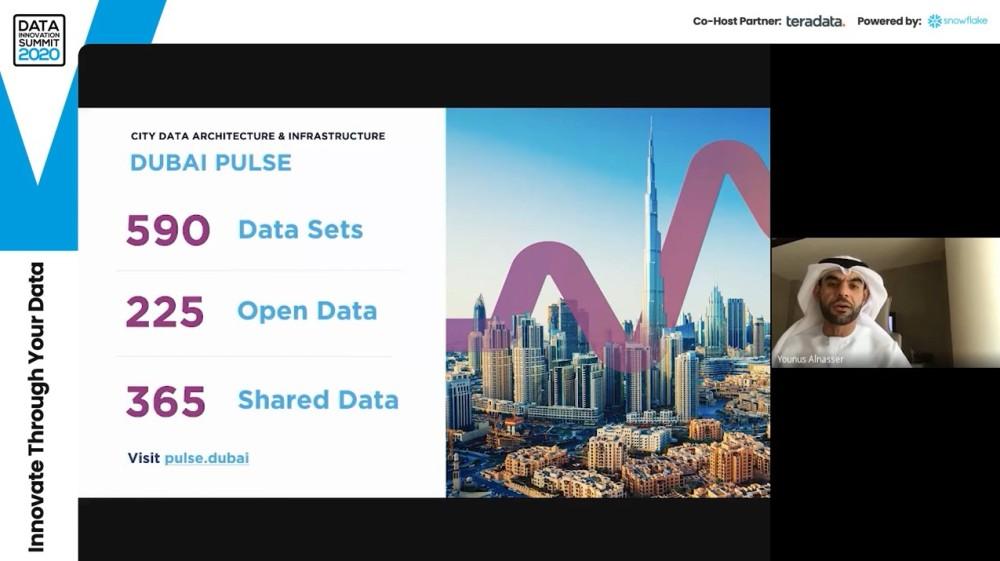 H.E. Younus Al Nasser, Assistant Director-General at Smart Dubai & CEO at Dubai Data Establishment, presenting at the Data Innovation Summit