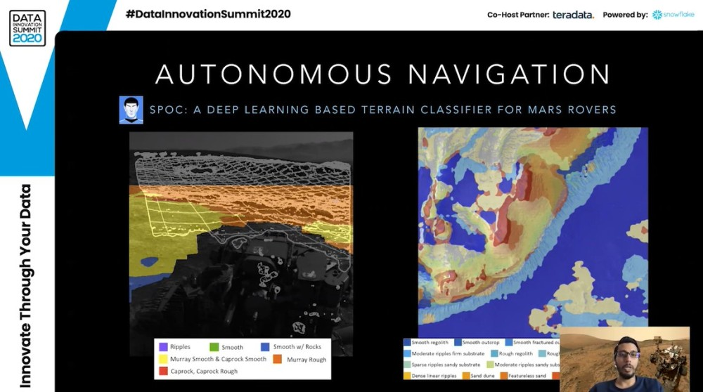 Image source: PDF presentation of Shreyansh Daftry, AI Research Scientist at NASA Jet Propulsion Laboratory, at the Data Innovation Summit 2020.