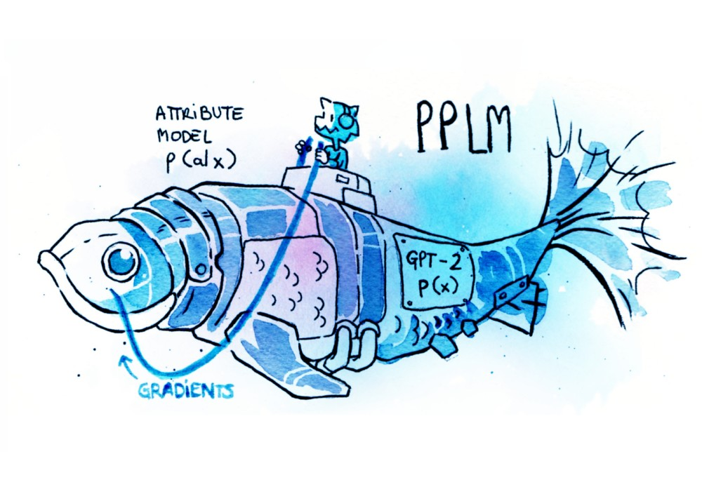 Fig 3 .NPC and GPT-2 PPLM model. Illustration by Leyre Granero inspired by PPLMs.