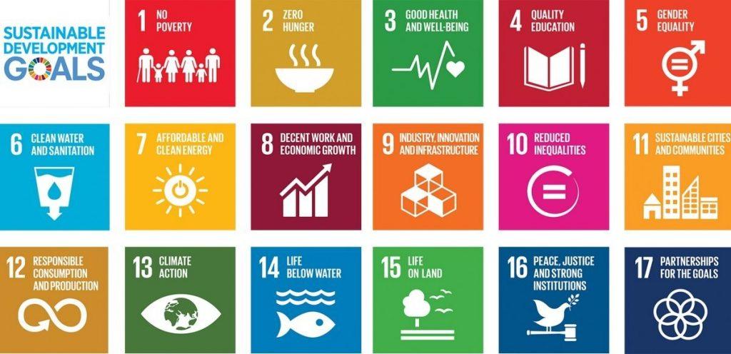 2030UN Sustainable Development Goals